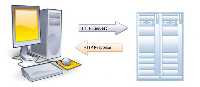 Web Server Platforms